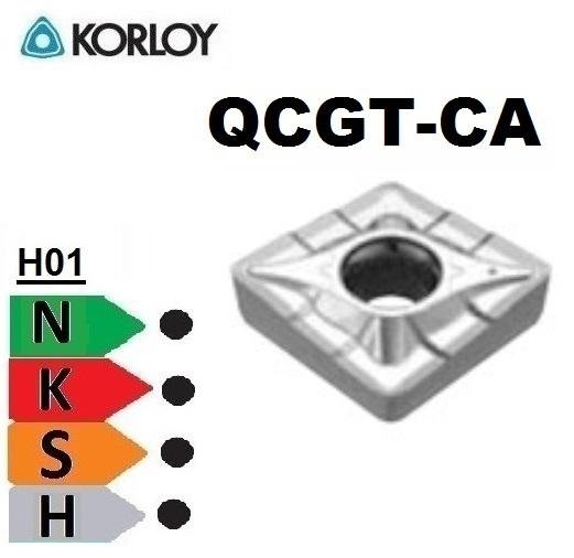 QCGT050204-CA H01