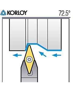 Tekinimo laikiklis, SVVCN1212-F11, KORLOY