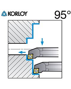Vidinio tekinimo laikiklis, S10M-SCLCR-06, KORLOY