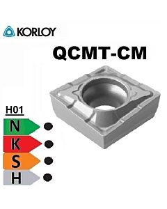 QCMT060204B-CM H01