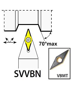 SVVBN2525M16, 25X25X150XNH/VB1604,  ISO Tekinimo laikiklis, išorinis, YG